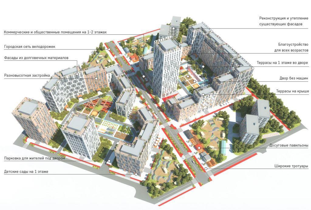 План реновации Головинского района